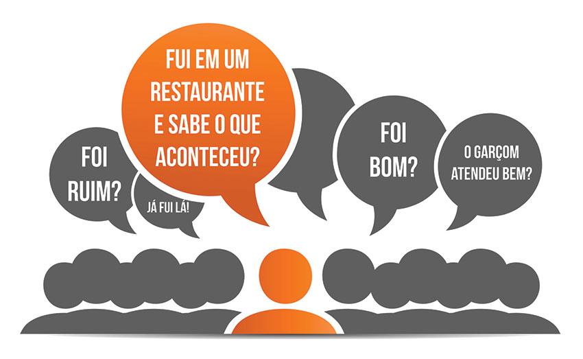 AGENCIA DE PROPAGANDA ESPECIALIZADA EM RESTAURANTES AGENDA BRASIL PROPAGANDA www.agendabrasil.com.br
